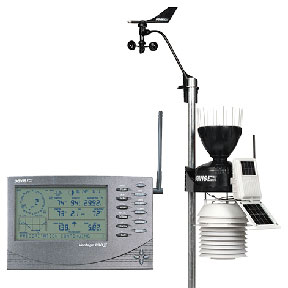 weather station ΠΕ Κοζάνης