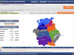 Τελικά αποτελέσματα ευρωεκλογών, περιφερειακών και δημοτικών εκλογών - Μάιος 2019