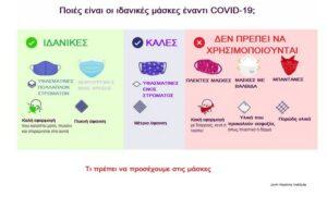 Την Πέμπτη 17/9/2020 στις 12:30 -14.00 μ.μ. η Δ.Δ.Ε. Κοζάνης και ο Ιατρικός Σύλλογος Κοζάνης συνδιοργάνωσαν ενημερωτική τηλεδιάσκεψη για ζητήματα που αφορούν την πανδημία του κορωνοϊού και τη χρήση της μάσκας στα σχολεία
