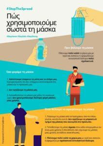 Οδηγίες για την ορθή χρήση της μάσκας